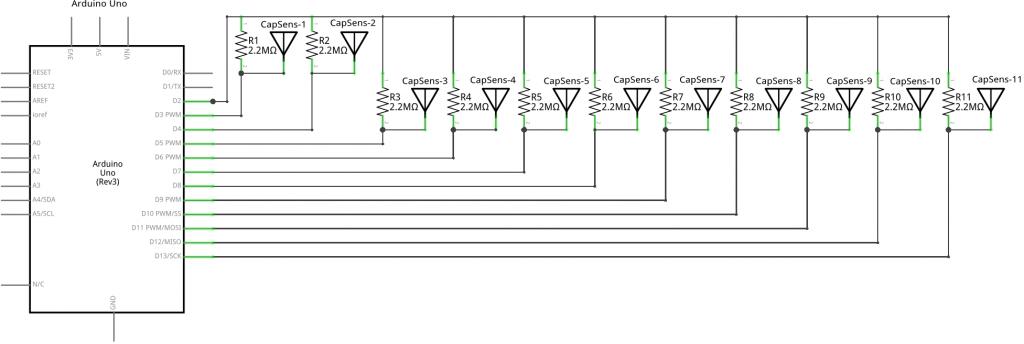 Cap-Pad schema sensori capacitivi