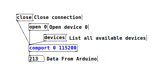 Send 8-bit numbers from Arduino to Pure data