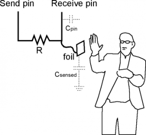 Arduino capacitive sensor